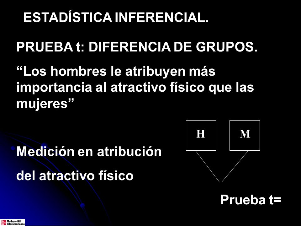 PRUEBA t: DIFERENCIA DE GRUPOS. Los hombres le atribuyen más importancia al atractivo físico que las mujeres Medición en atribución del atractivo físi