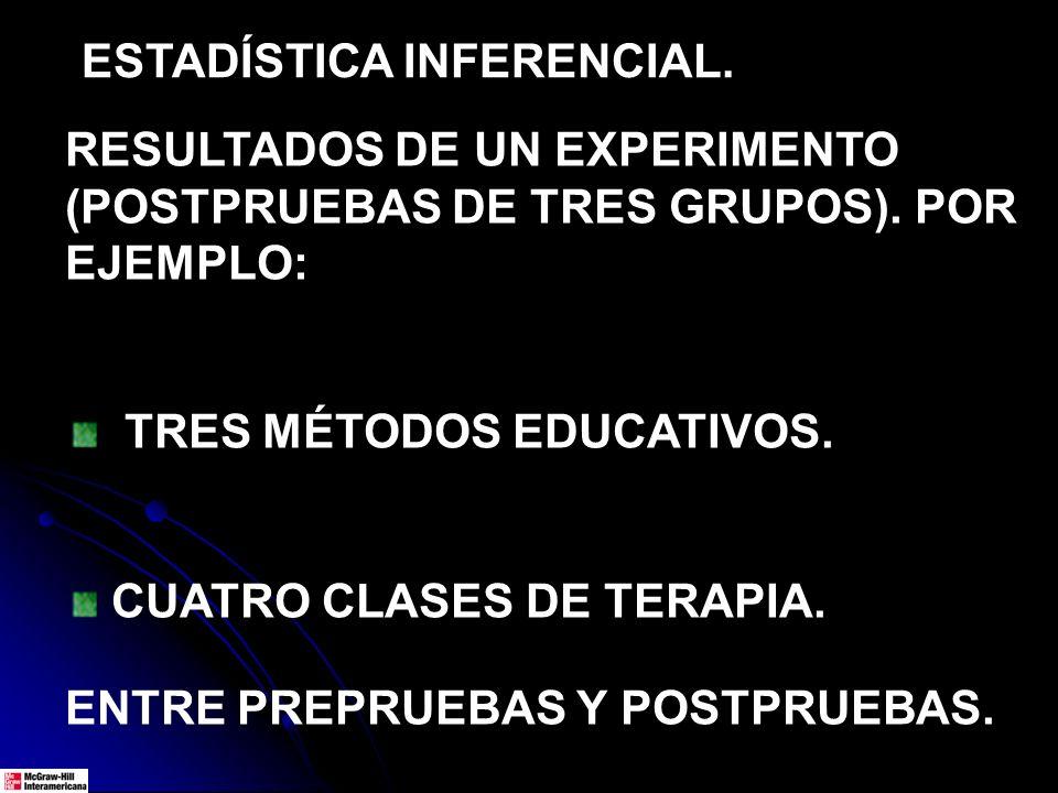 ESTADÍSTICA INFERENCIAL. RESULTADOS DE UN EXPERIMENTO (POSTPRUEBAS DE TRES GRUPOS). POR EJEMPLO: TRES MÉTODOS EDUCATIVOS. CUATRO CLASES DE TERAPIA. EN