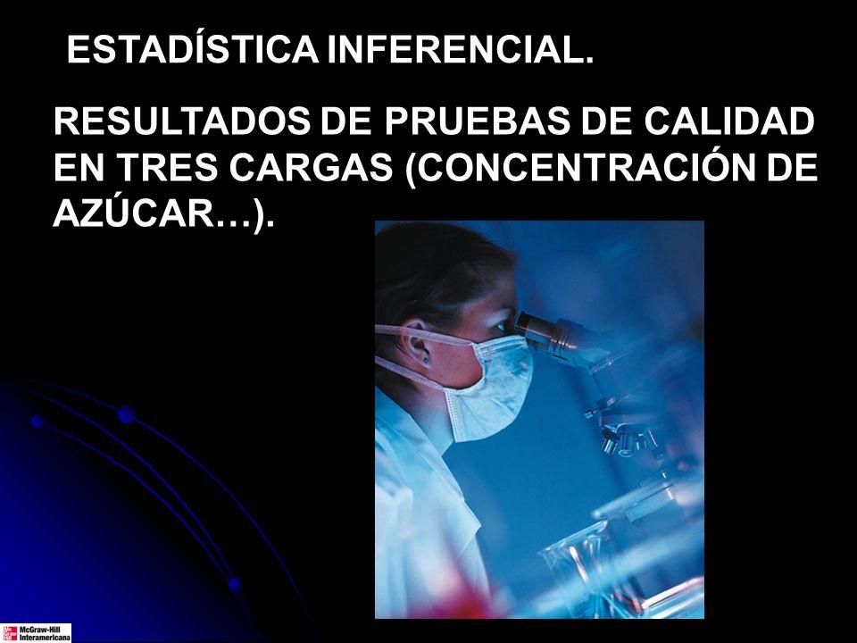 ESTADÍSTICA INFERENCIAL. RESULTADOS DE PRUEBAS DE CALIDAD EN TRES CARGAS (CONCENTRACIÓN DE AZÚCAR…).