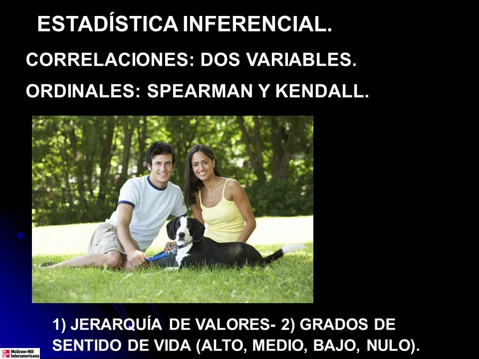 ESTADÍSTICA INFERENCIAL. CORRELACIONES: DOS VARIABLES. ORDINALES: SPEARMAN Y KENDALL. 1) JERARQUÍA DE VALORES- 2) GRADOS DE SENTIDO DE VIDA (ALTO, MED