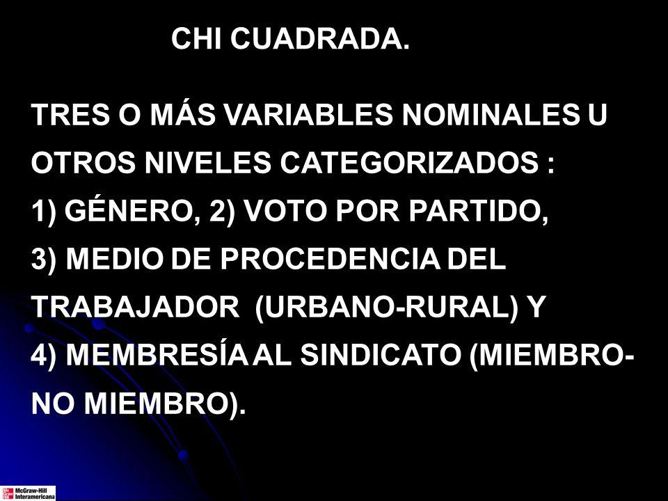 CHI CUADRADA. TRES O MÁS VARIABLES NOMINALES U OTROS NIVELES CATEGORIZADOS : 1)GÉNERO, 2) VOTO POR PARTIDO, 3) MEDIO DE PROCEDENCIA DEL TRABAJADOR (UR