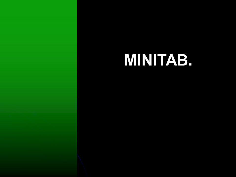 MINITAB.