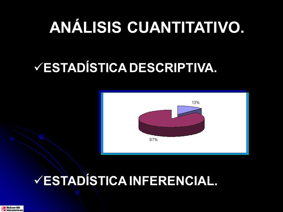 ESTADÍSTICA INFERENCIAL. NIVEL DE SIGNIFICANCIA Y MARGEN DE ERROR. 95% P=. 000.01.05 SIGN.