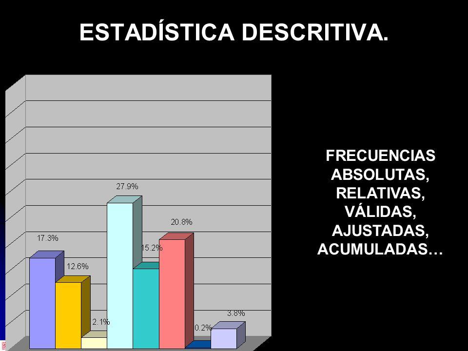 ESTADÍSTICA INFERENCIAL.PRUEBA F (ANOVA): DIFERENCIA DE GRUPOS (TRES O MÁS).
