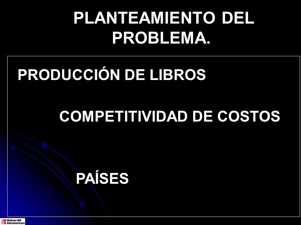 PRODUCCIÓN DE LIBROS COMPETITIVIDAD DE COSTOS PAÍSES PLANTEAMIENTO DEL PROBLEMA.