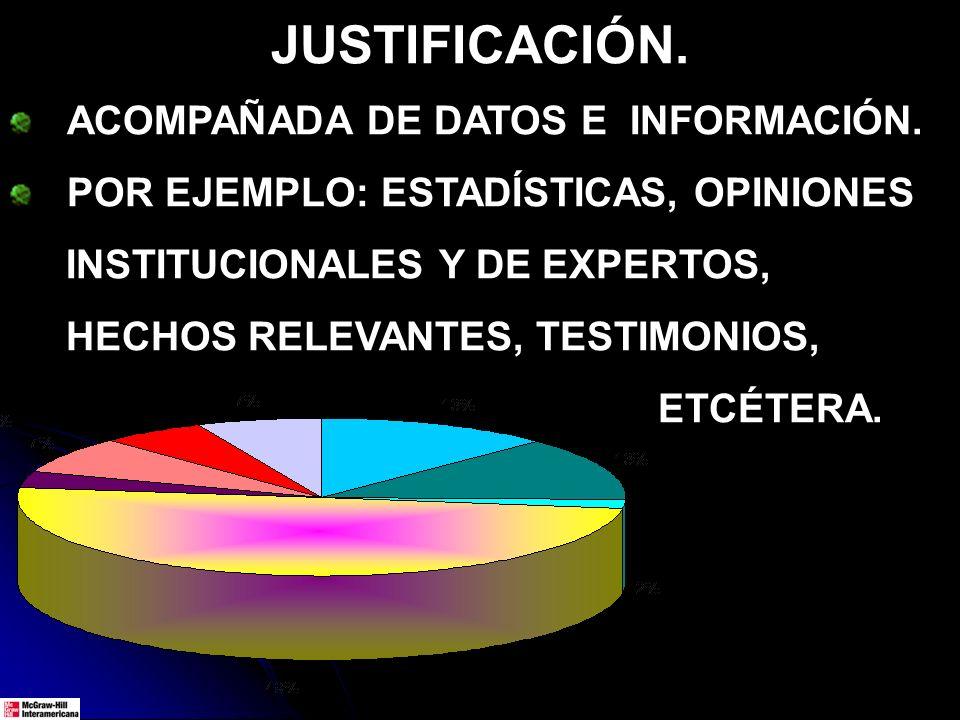 ACOMPAÑADA DE DATOS E INFORMACIÓN. POR EJEMPLO: ESTADÍSTICAS, OPINIONES INSTITUCIONALES Y DE EXPERTOS, HECHOS RELEVANTES, TESTIMONIOS, ETCÉTERA. JUSTI