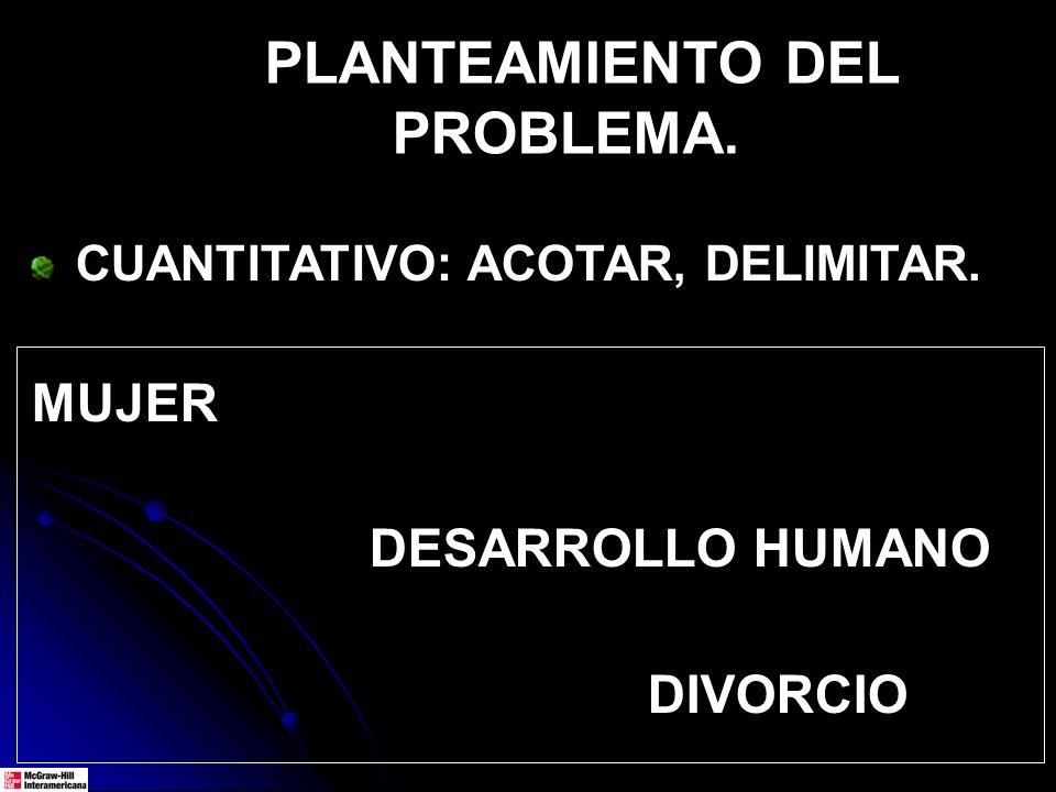 CUANTITATIVO: ACOTAR, DELIMITAR. MUJER DESARROLLO HUMANO DIVORCIO PLANTEAMIENTO DEL PROBLEMA.