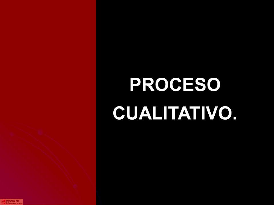 PROCESO CUALITATIVO.