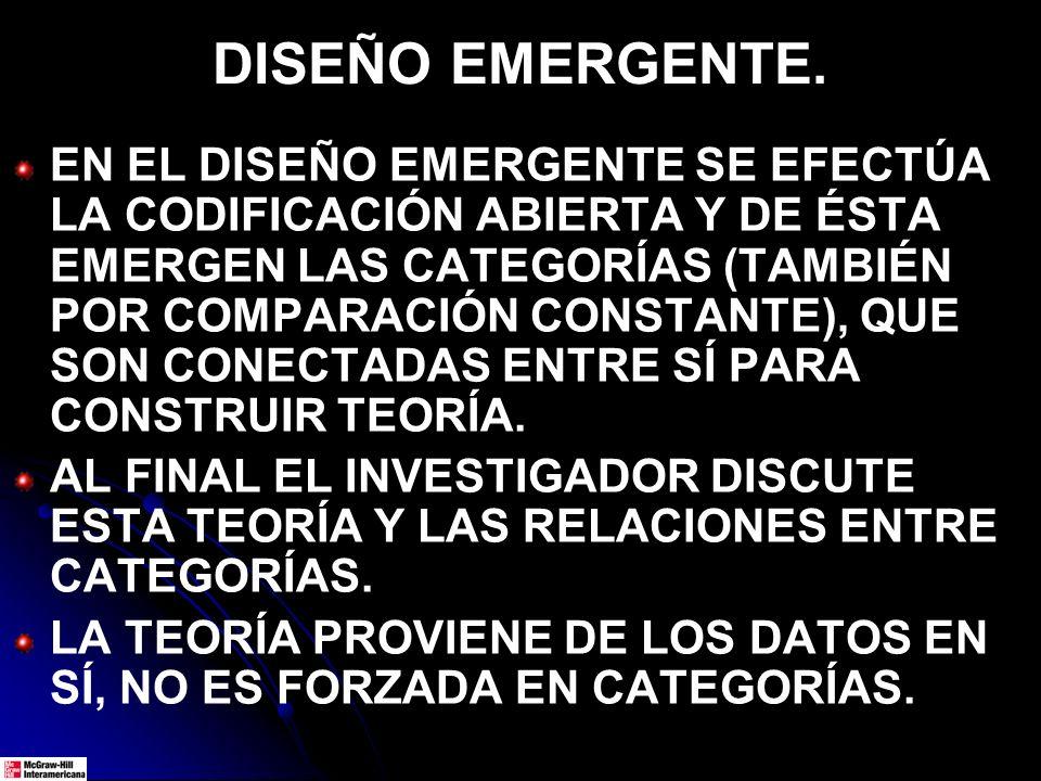 DISEÑO EMERGENTE. EN EL DISEÑO EMERGENTE SE EFECTÚA LA CODIFICACIÓN ABIERTA Y DE ÉSTA EMERGEN LAS CATEGORÍAS (TAMBIÉN POR COMPARACIÓN CONSTANTE), QUE
