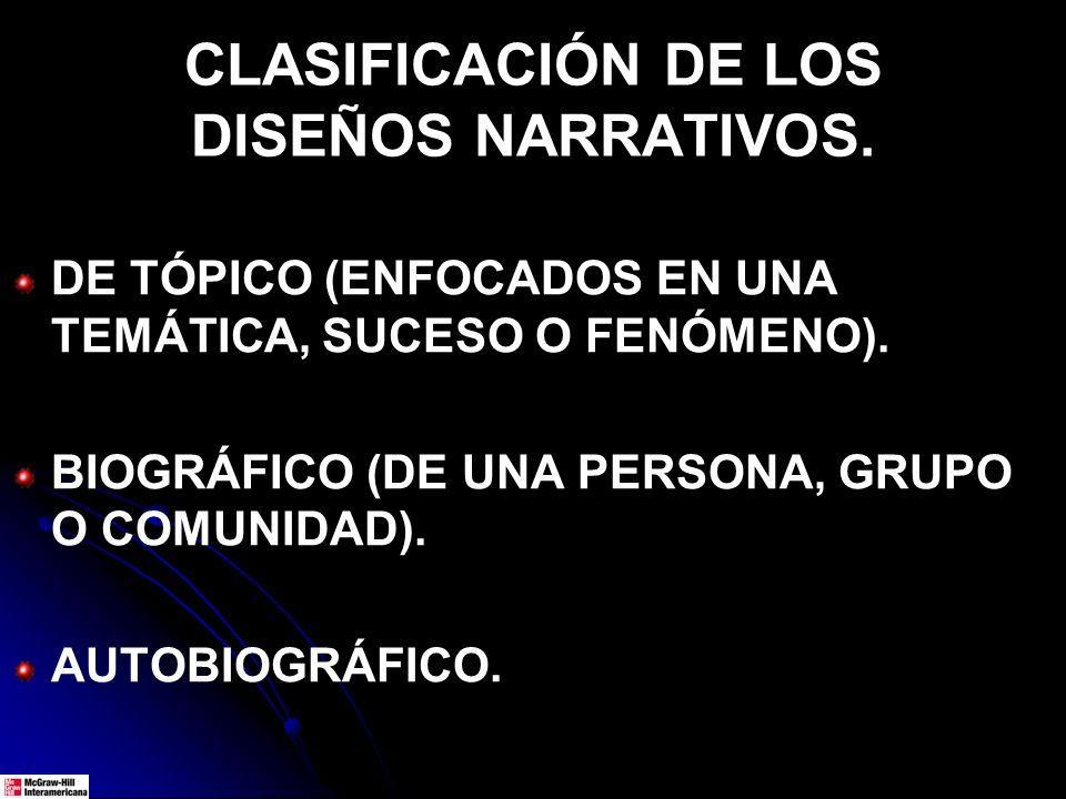 CLASIFICACIÓN DE LOS DISEÑOS NARRATIVOS. DE TÓPICO (ENFOCADOS EN UNA TEMÁTICA, SUCESO O FENÓMENO). BIOGRÁFICO (DE UNA PERSONA, GRUPO O COMUNIDAD). AUT