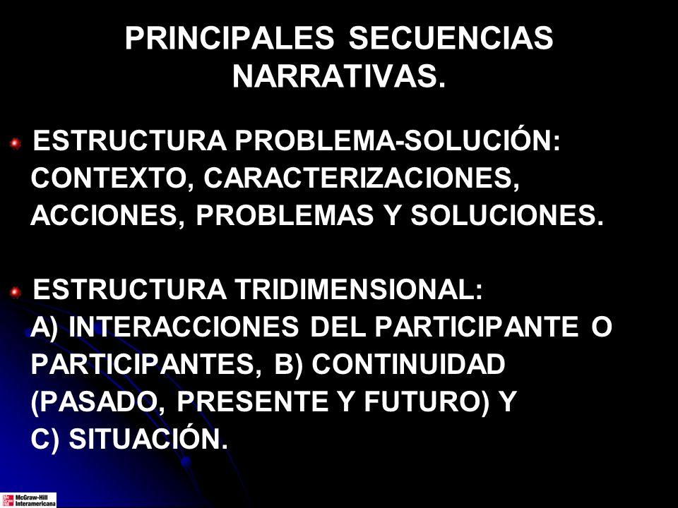 PRINCIPALES SECUENCIAS NARRATIVAS. ESTRUCTURA PROBLEMA-SOLUCIÓN: CONTEXTO, CARACTERIZACIONES, ACCIONES, PROBLEMAS Y SOLUCIONES. ESTRUCTURA TRIDIMENSIO