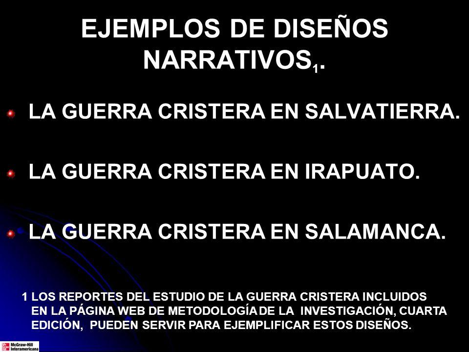 EJEMPLOS DE DISEÑOS NARRATIVOS 1. LA GUERRA CRISTERA EN SALVATIERRA. LA GUERRA CRISTERA EN IRAPUATO. LA GUERRA CRISTERA EN SALAMANCA. 1 LOS REPORTES D