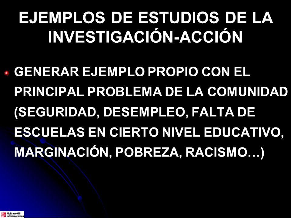EJEMPLOS DE ESTUDIOS DE LA INVESTIGACIÓN-ACCIÓN GENERAR EJEMPLO PROPIO CON EL PRINCIPAL PROBLEMA DE LA COMUNIDAD (SEGURIDAD, DESEMPLEO, FALTA DE ESCUE