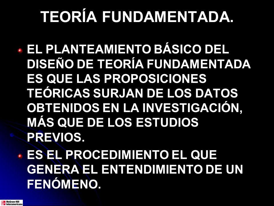 DISEÑOS DE TEORÍA FUNDAMENTADA. DISEÑO SISTEMÁTICO. DISEÑO EMERGENTE.