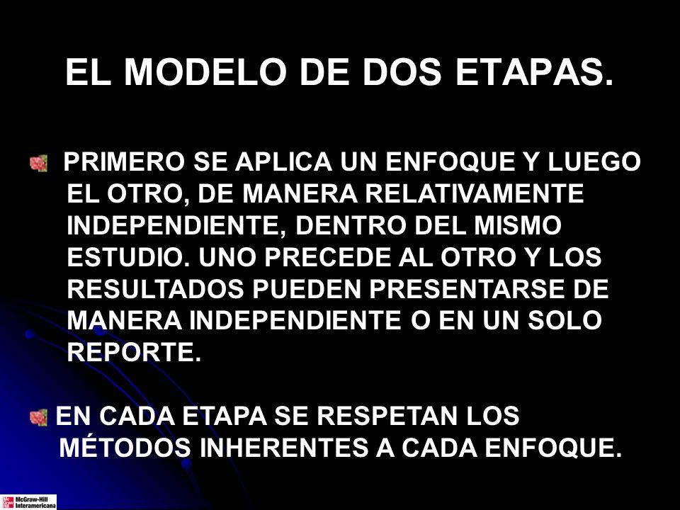 LO MEJOR DE LOS DOS MUNDOS: MODELOS PARA MEZCLAR LOS DOS ENFOQUES.