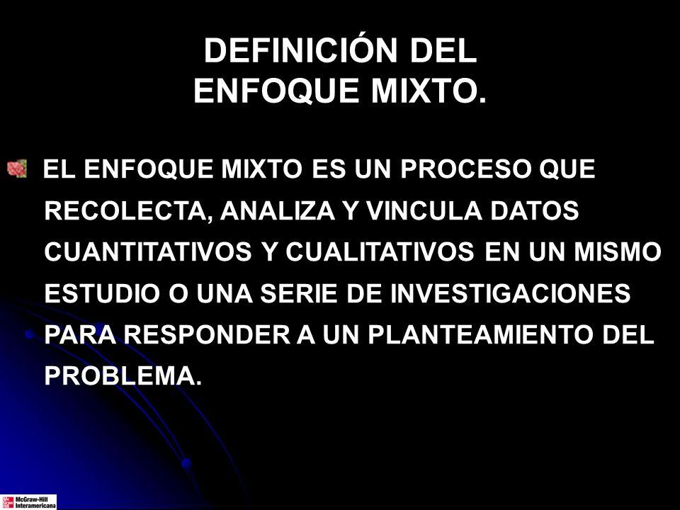 DEFINICIÓN DEL ENFOQUE MIXTO.