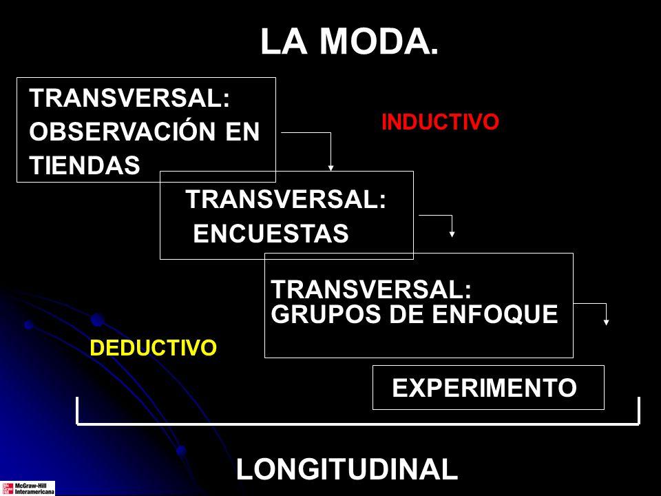 EJEMPLOS DE INVESTIGACIONES MIXTAS. LA MODA Y LA MUJER MEXICANA.