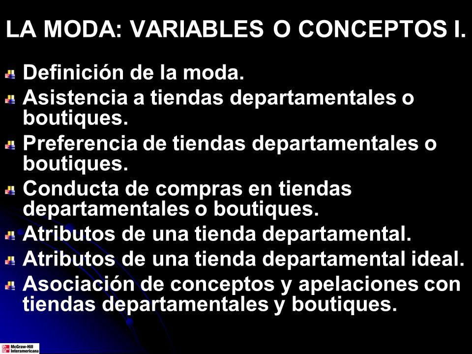 LA MODA. TRANSVERSAL: OBSERVACIÓN EN TIENDAS TRANSVERSAL: ENCUESTAS TRANSVERSAL: GRUPOS DE ENFOQUE EXPERIMENTO LONGITUDINAL INDUCTIVO DEDUCTIVO