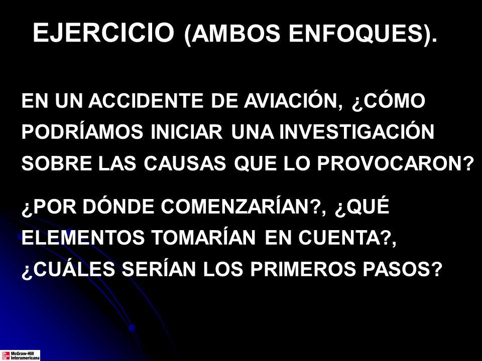 CUANTI-CUALI, LO IMPORTANTE ES... EVIDENCIA ANALIZAR DATOS DESCUBRIR PATRONES SINTETIZAR INFORMACIÓN CONOCIMIENTO
