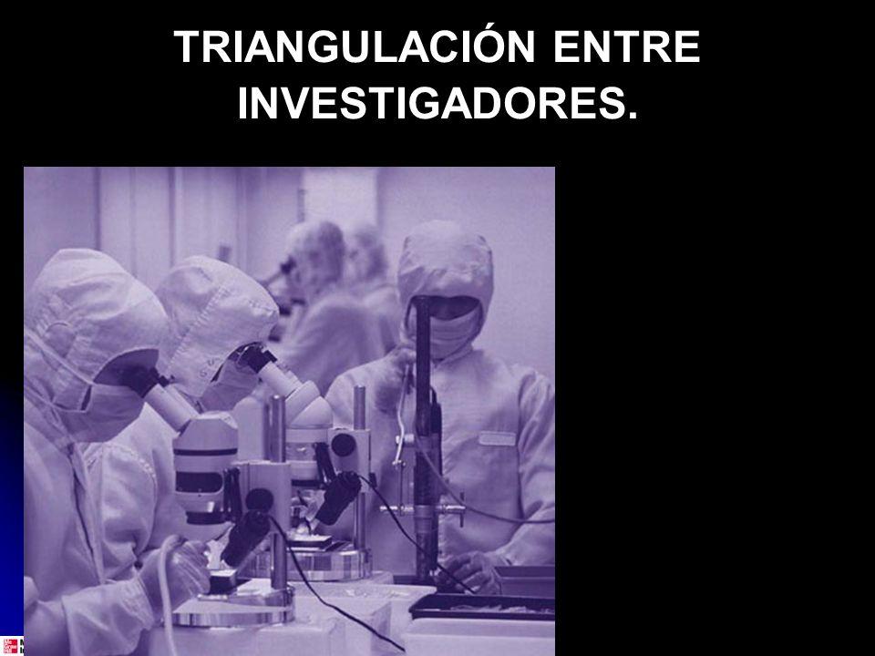 TRIANGULACIÓN DE MÉTODOS.