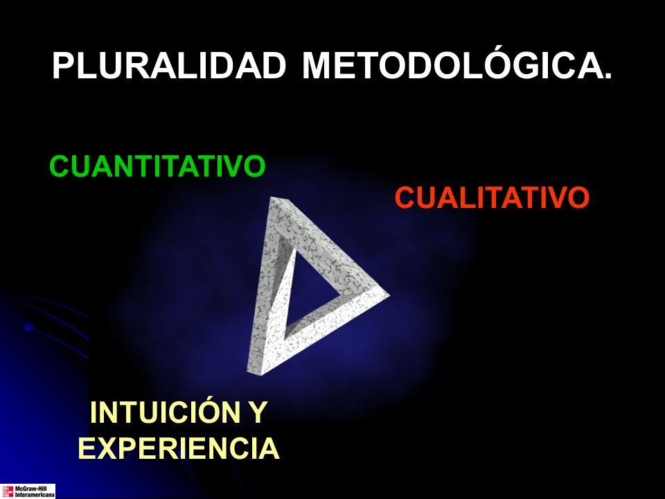 TRIANGULACIÓN DE DATOS. COMPARAR DATOS CUANTITATIVOS Y CUALITATIVOS.