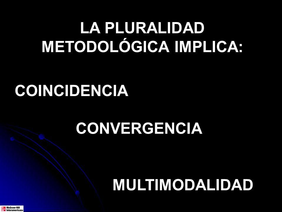 COINCIDENCIA CONVERGENCIA MULTIMODALIDAD LA PLURALIDAD METODOLÓGICA IMPLICA: