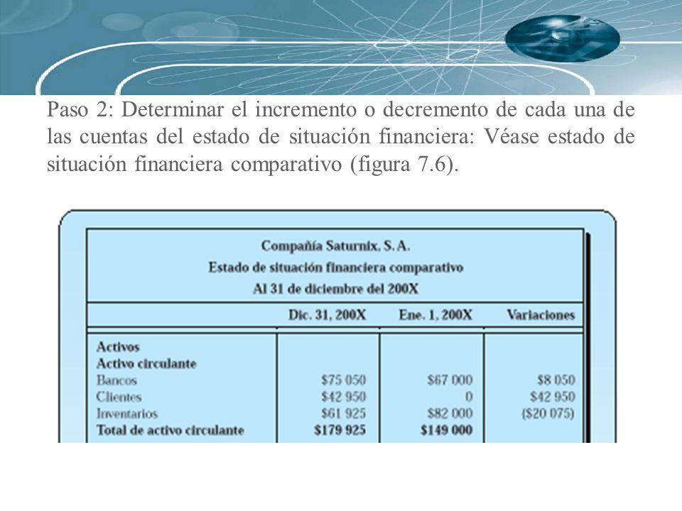 Paso 2: Determinar el incremento o decremento de cada una de las cuentas del estado de situación financiera: Véase estado de situación financiera comp