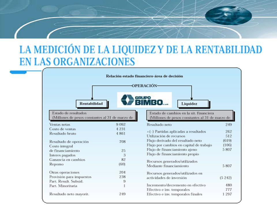 Estado de cambios en la situación financiera de la Compañía Saturnix, S.