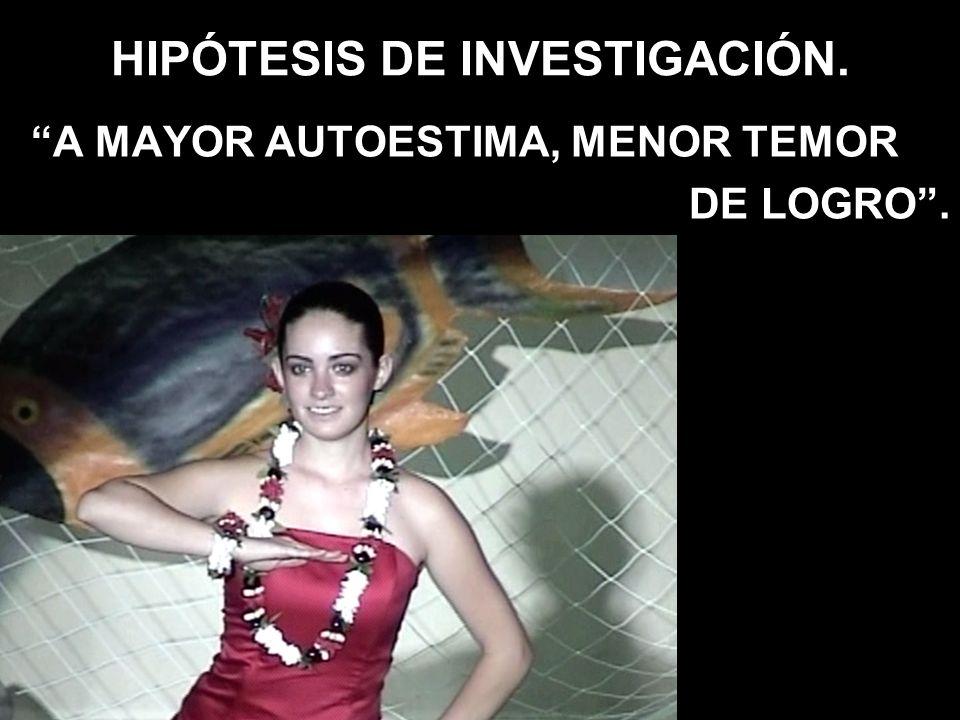 HIPÓTESIS DE INVESTIGACIÓN. A MAYOR AUTOESTIMA, MENOR TEMOR DE LOGRO.
