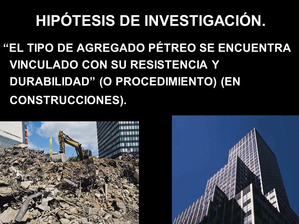 HIPÓTESIS DE INVESTIGACIÓN. EL TIPO DE AGREGADO PÉTREO SE ENCUENTRA VINCULADO CON SU RESISTENCIA Y DURABILIDAD (O PROCEDIMIENTO) (EN CONSTRUCCIONES).