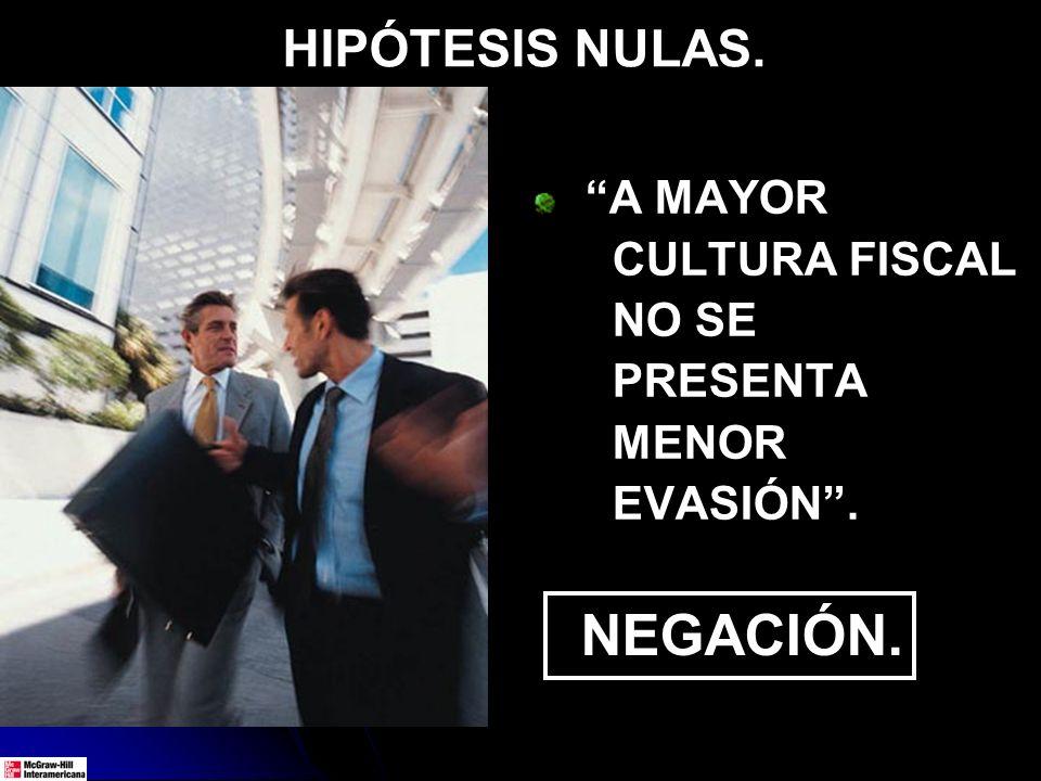 HIPÓTESIS NULAS. A MAYOR CULTURA FISCAL NO SE PRESENTA MENOR EVASIÓN. NEGACIÓN.