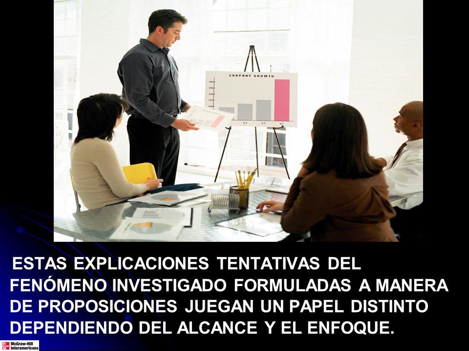 HIPÓTESIS.SE ACOMPAÑAN DE DEFINICIONES CONCEPTUALES Y OPERACIONALES DE LAS VARIABLES.