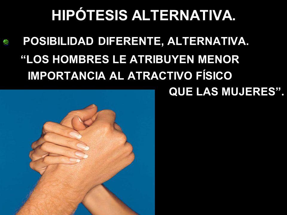 HIPÓTESIS ALTERNATIVA. POSIBILIDAD DIFERENTE, ALTERNATIVA. LOS HOMBRES LE ATRIBUYEN MENOR IMPORTANCIA AL ATRACTIVO FÍSICO QUE LAS MUJERES.