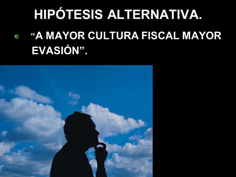 HIPÓTESIS ALTERNATIVA. A MAYOR CULTURA FISCAL MAYOR EVASIÓN.