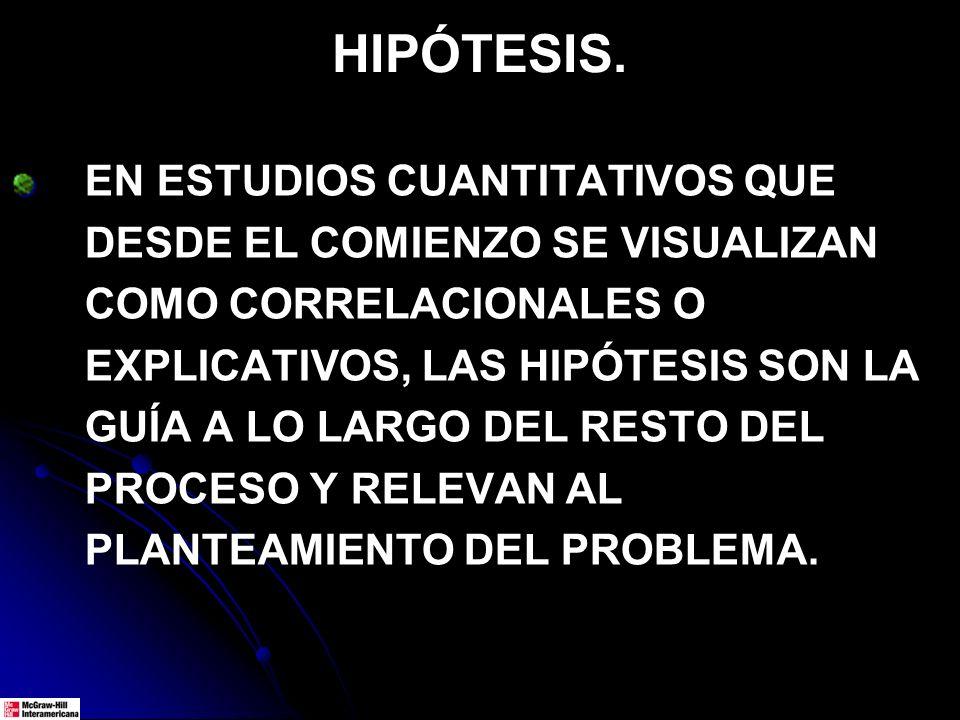 HIPÓTESIS. EN ESTUDIOS CUANTITATIVOS QUE DESDE EL COMIENZO SE VISUALIZAN COMO CORRELACIONALES O EXPLICATIVOS, LAS HIPÓTESIS SON LA GUÍA A LO LARGO DEL