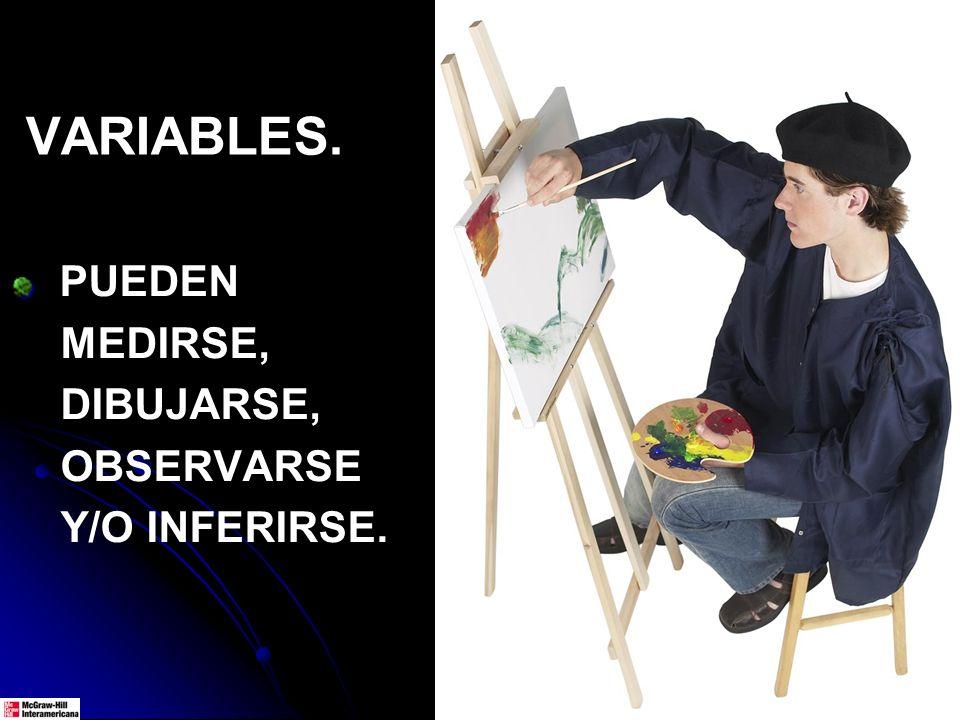 EJEMPLOS DE DEFINICIONES OPERACIONALES.MORAL LABORAL (INSTRUMENTO Y SUS ÍTEMS).
