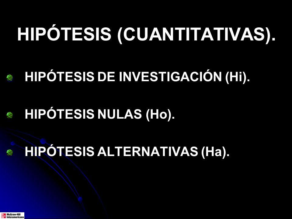 HIPÓTESIS (CUANTITATIVAS). HIPÓTESIS DE INVESTIGACIÓN (Hi). HIPÓTESIS NULAS (Ho). HIPÓTESIS ALTERNATIVAS (Ha).