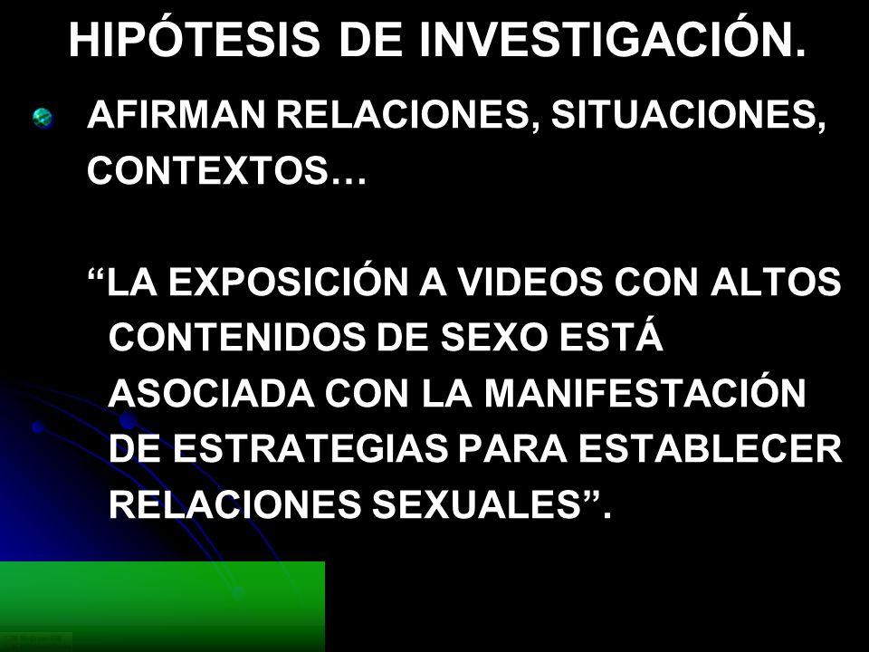 HIPÓTESIS DE INVESTIGACIÓN. AFIRMAN RELACIONES, SITUACIONES, CONTEXTOS… LA EXPOSICIÓN A VIDEOS CON ALTOS CONTENIDOS DE SEXO ESTÁ ASOCIADA CON LA MANIF