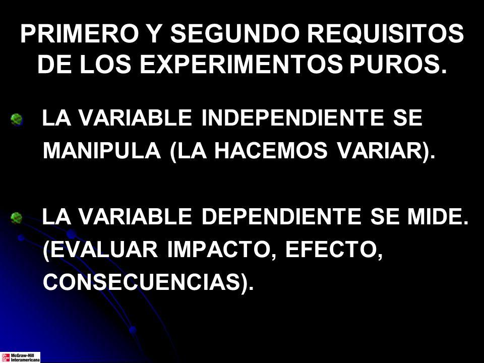 PRIMERO Y SEGUNDO REQUISITOS DE LOS EXPERIMENTOS PUROS. LA VARIABLE INDEPENDIENTE SE MANIPULA (LA HACEMOS VARIAR). LA VARIABLE DEPENDIENTE SE MIDE. (E