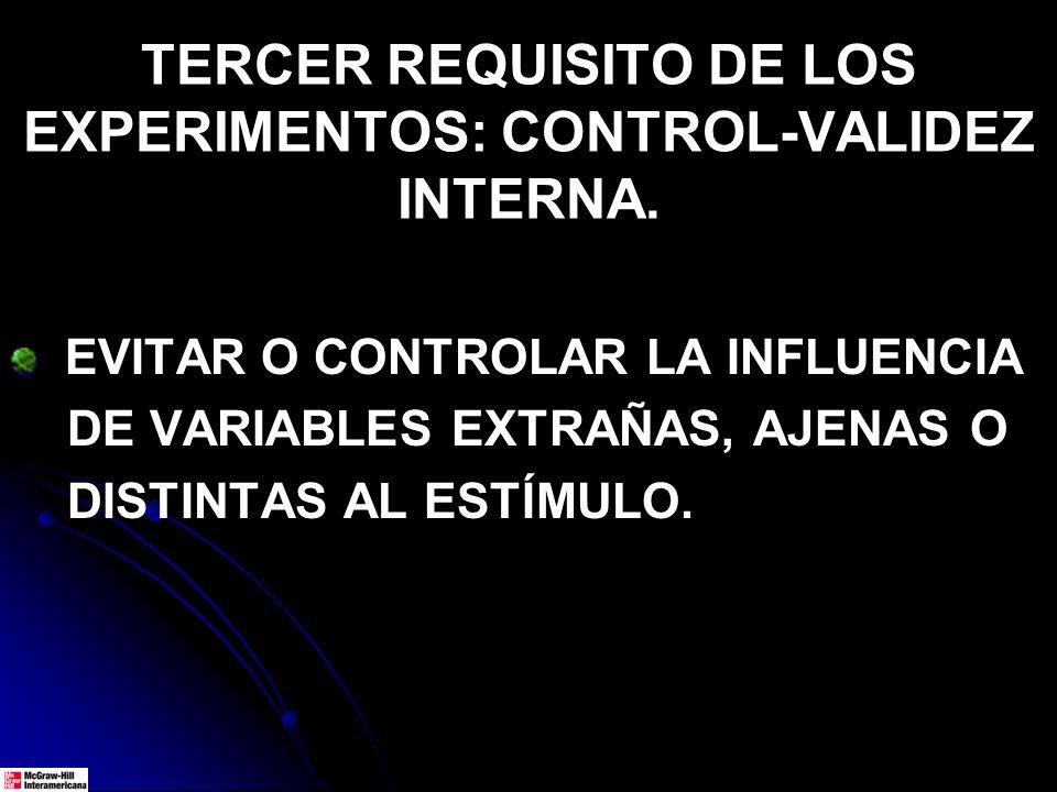 TERCER REQUISITO DE LOS EXPERIMENTOS: CONTROL-VALIDEZ INTERNA. EVITAR O CONTROLAR LA INFLUENCIA DE VARIABLES EXTRAÑAS, AJENAS O DISTINTAS AL ESTÍMULO.