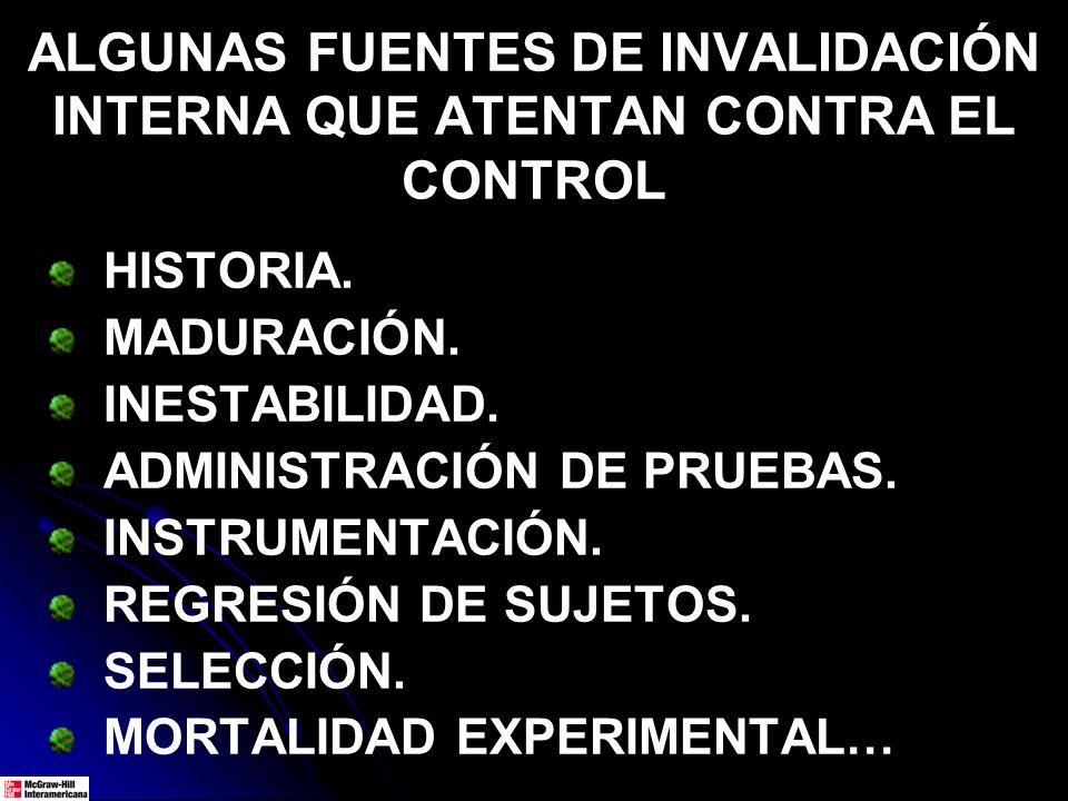 ALGUNAS FUENTES DE INVALIDACIÓN INTERNA QUE ATENTAN CONTRA EL CONTROL HISTORIA. MADURACIÓN. INESTABILIDAD. ADMINISTRACIÓN DE PRUEBAS. INSTRUMENTACIÓN.
