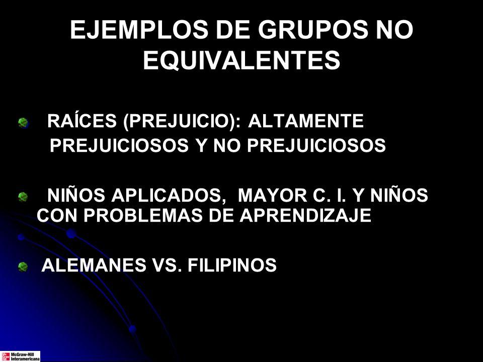 EJEMPLOS DE GRUPOS NO EQUIVALENTES RAÍCES (PREJUICIO): ALTAMENTE PREJUICIOSOS Y NO PREJUICIOSOS NIÑOS APLICADOS, MAYOR C. I. Y NIÑOS CON PROBLEMAS DE