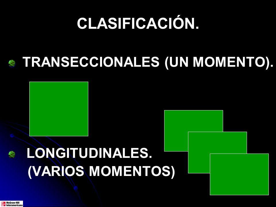 CLASIFICACIÓN. TRANSECCIONALES (UN MOMENTO). LONGITUDINALES. (VARIOS MOMENTOS)
