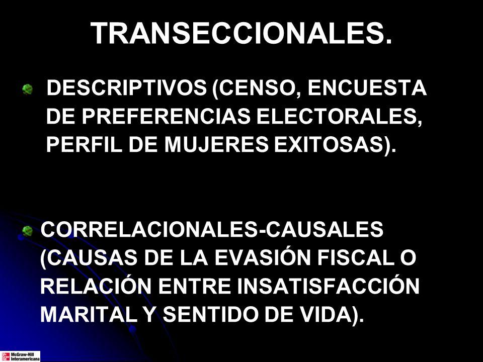TRANSECCIONALES. DESCRIPTIVOS (CENSO, ENCUESTA DE PREFERENCIAS ELECTORALES, PERFIL DE MUJERES EXITOSAS). CORRELACIONALES-CAUSALES (CAUSAS DE LA EVASIÓ
