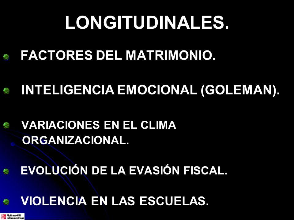 LONGITUDINALES. FACTORES DEL MATRIMONIO. INTELIGENCIA EMOCIONAL (GOLEMAN). VARIACIONES EN EL CLIMA ORGANIZACIONAL. EVOLUCIÓN DE LA EVASIÓN FISCAL. VIO