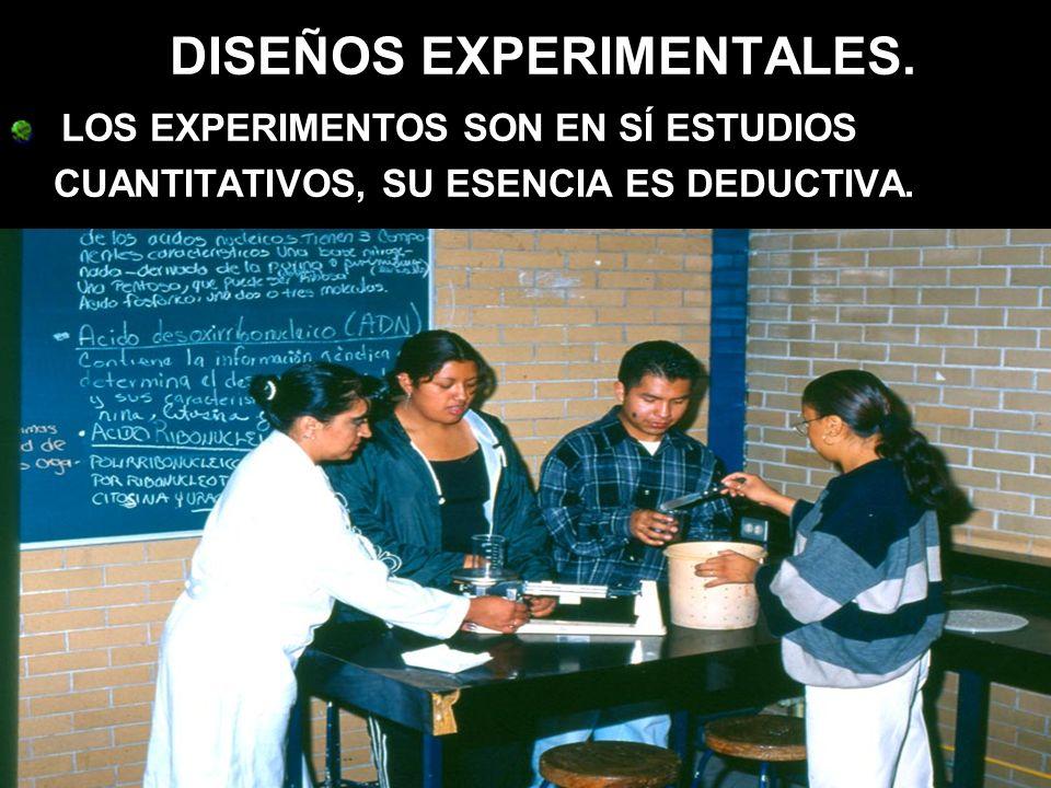 DISEÑOS EXPERIMENTALES. LOS EXPERIMENTOS SON EN SÍ ESTUDIOS CUANTITATIVOS, SU ESENCIA ES DEDUCTIVA.
