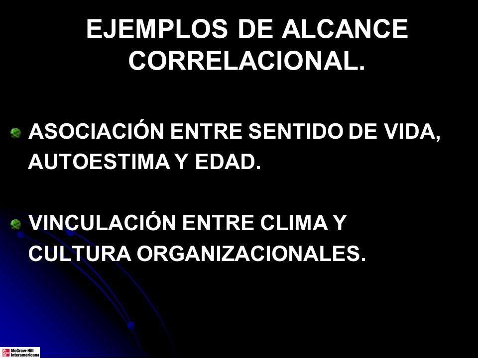 EJEMPLOS DE ALCANCE CORRELACIONAL. ASOCIACIÓN ENTRE SENTIDO DE VIDA, AUTOESTIMA Y EDAD. VINCULACIÓN ENTRE CLIMA Y CULTURA ORGANIZACIONALES.