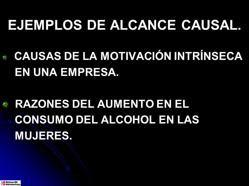 EJEMPLOS DE ALCANCE CAUSAL. CAUSAS DE LA MOTIVACIÓN INTRÍNSECA EN UNA EMPRESA. RAZONES DEL AUMENTO EN EL CONSUMO DEL ALCOHOL EN LAS MUJERES.