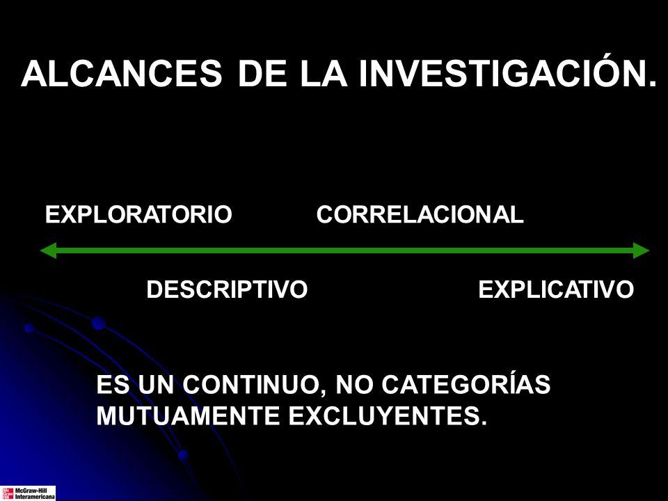 ALCANCES DE LA INVESTIGACIÓN.