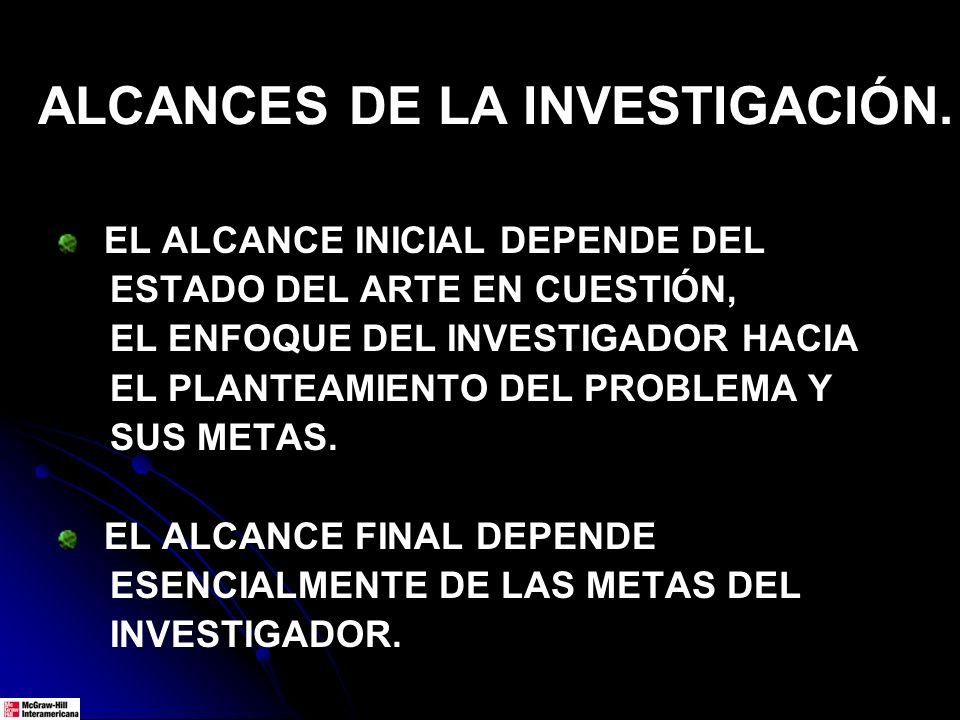 ALCANCES DE LA INVESTIGACIÓN. CORRELACIONAL.